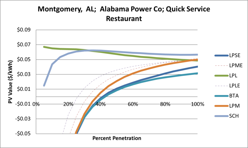 File:SVQuickServiceRestaurant Montgomery AL Alabama Power Co.png