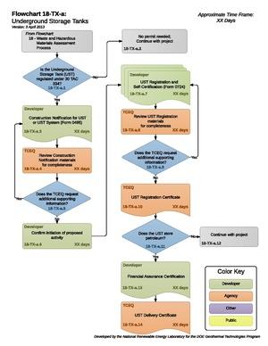 18TXAUndergroundStorageTanks (1).pdf