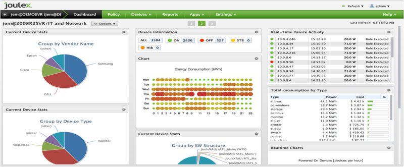 File:EnergyWise Management by Cisco Screen.png