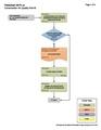 15-FL-a - T - Construction Air Quality Permit 2020-05-15.pdf