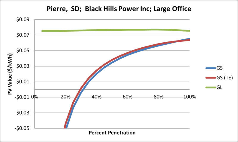 File:SVLargeOffice Pierre SD Black Hills Power Inc.png