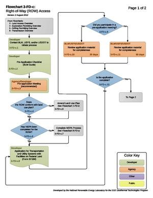 03FDCRightOfWayROWAccess (2).pdf