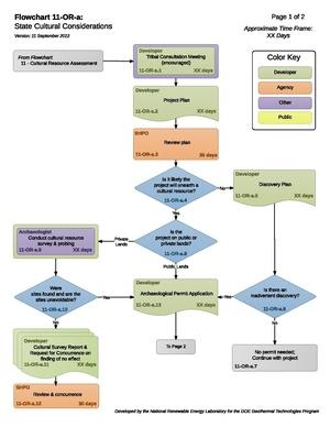 11ORAStateCulturalConsiderations (2).pdf