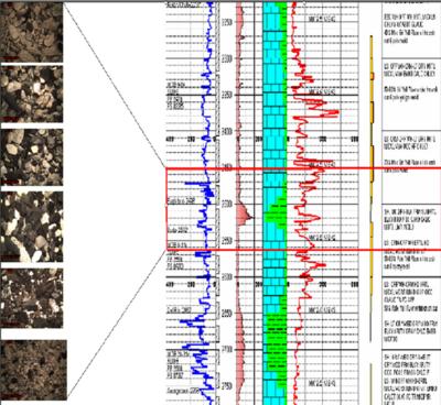 Mud Logging Open Energy Information