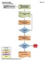 3-NB-d - T - Crown Land Easement.pdf