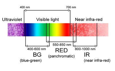Near Infrared Surveys Open Energy Information