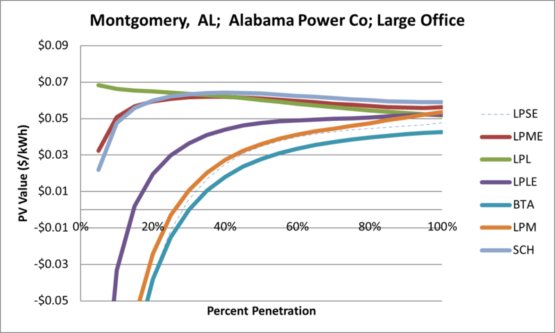 File:SVLargeOffice Montgomery AL Alabama Power Co.png