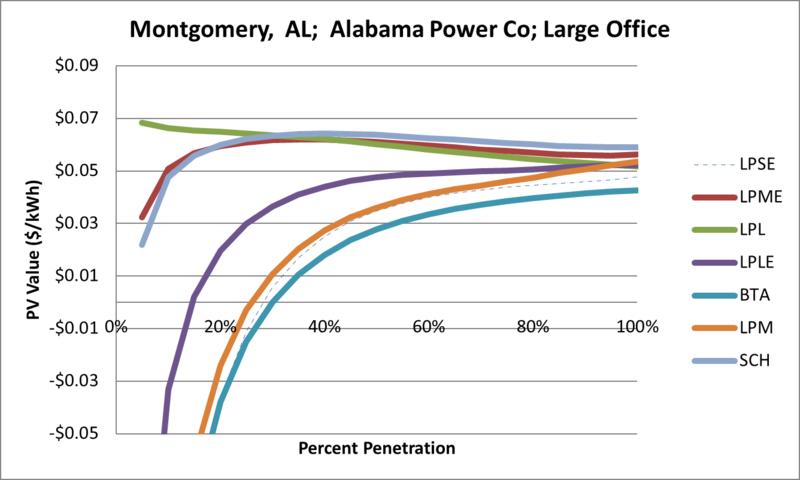 File:SVLargeOffice Montgomery AL Alabama Power Co.png