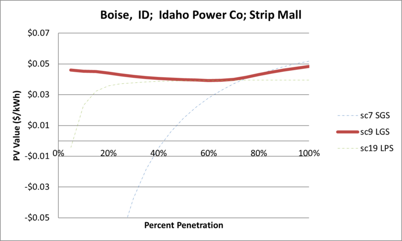 File:SVStripMall Boise ID Idaho Power Co.png