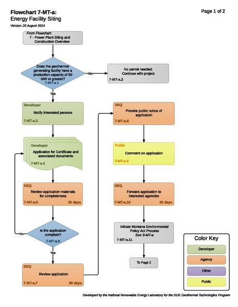File:07MTAEnergyFacilitySiting (6).pdf