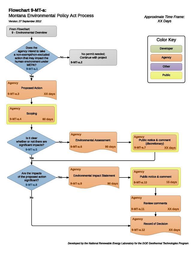09MTAMontanaEnvironmentalPolicyAct.pdf