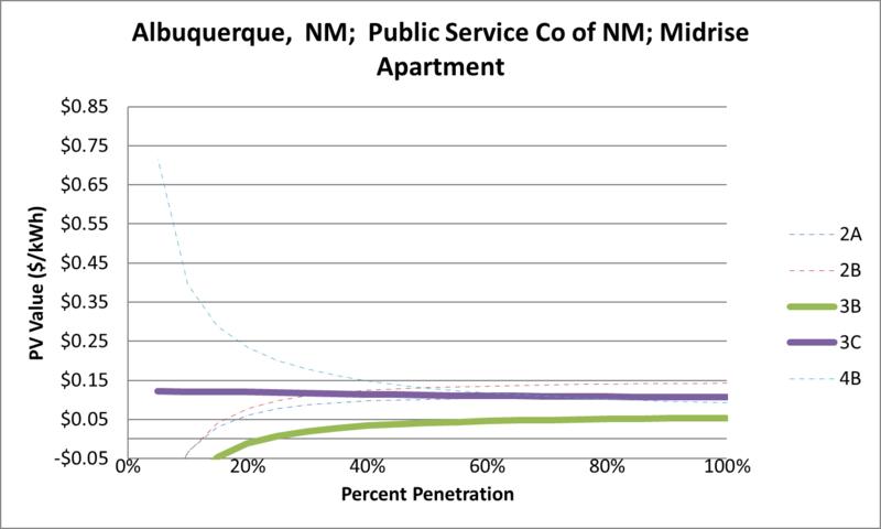 File:SVMidriseApartment Albuquerque NM Public Service Co of NM.png
