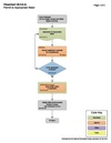 19-CA-b - Permit to Appropriate Water (1).pdf