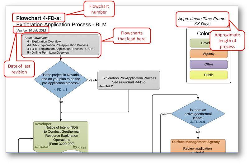 File:GRR flowchart features.jpg
