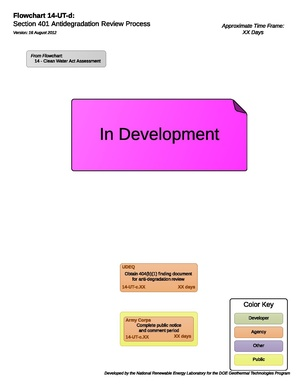14UTDUPDESAntidegradationReview.pdf