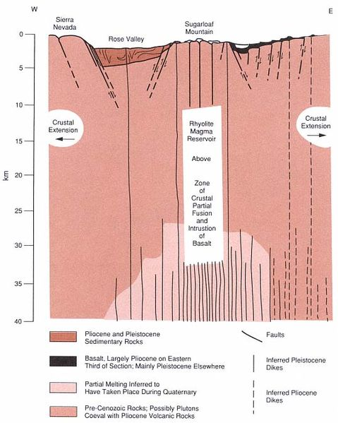 File:CosoCrossSection.jpg