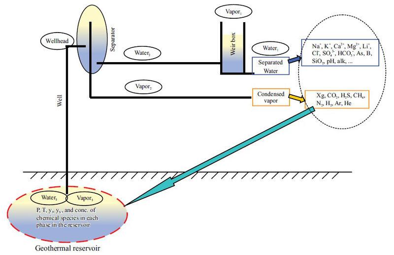 File:GeoFluid Sampling.jpg