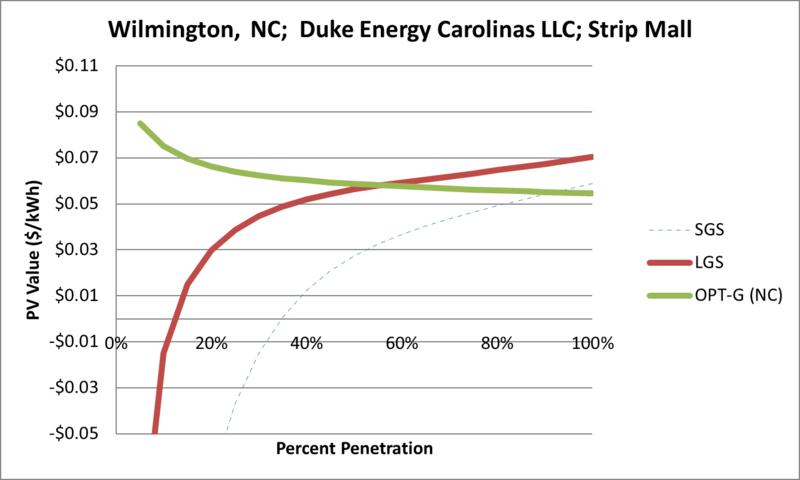 File:SVStripMall Wilmington NC Duke Energy Carolinas LLC.png