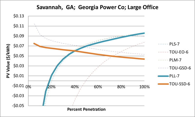File:SVLargeOffice Savannah GA Georgia Power Co.png