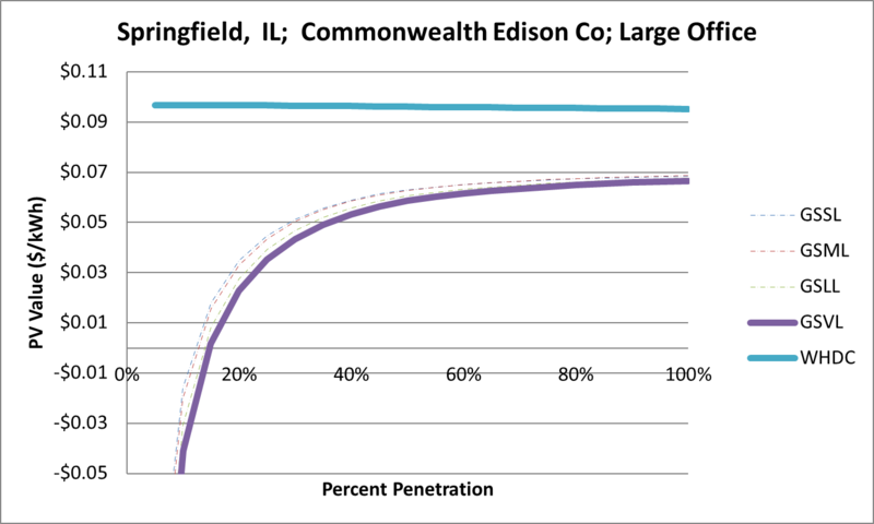 File:SVLargeOffice Springfield IL Commonwealth Edison Co.png