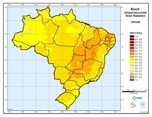 Brazil - Annual Global Horizontal Solar Radiation