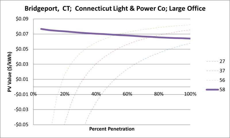 File:SVLargeOffice Bridgeport CT Connecticut Light & Power Co.png