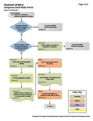 18-WA-b - Dangerous Waste Permit.pdf