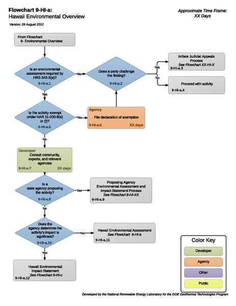File:09HIAStateEnvironmentalReviewEAEIS (1).pdf