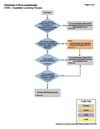 7-FD-m - H - FERC - Expedited Licensing Process 2019-07-18.pdf