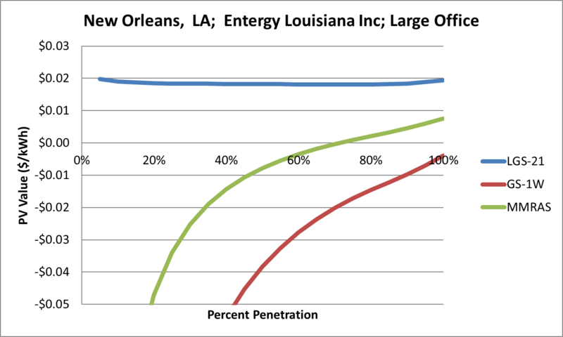 File:SVLargeOffice New Orleans LA Entergy Louisiana Inc.png