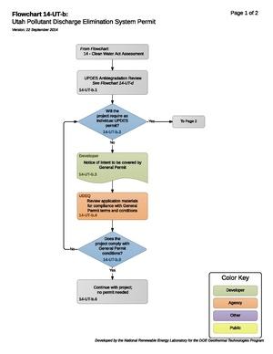 14UTBUtahPollutantDischargeEliminationSystemPermit.pdf