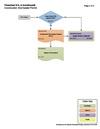 6-IL-b - H - Construction Stormwater Permit 2017-09-29.pdf