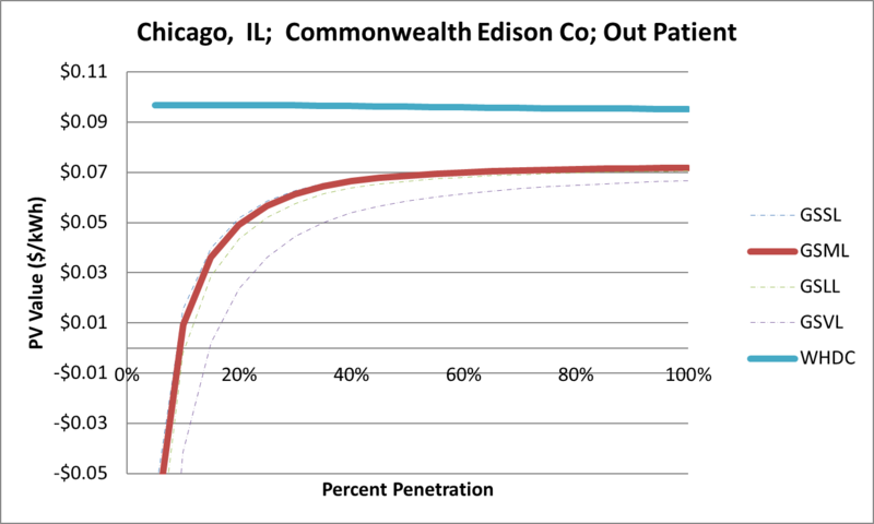 File:SVOutPatient Chicago IL Commonwealth Edison Co.png