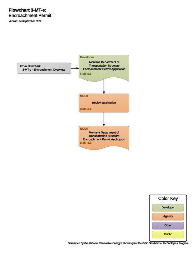 03MTEEncroachmentPermit.pdf