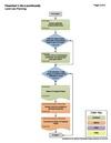 1-VA-a -T- Land Use Planning 2017-11-27.pdf