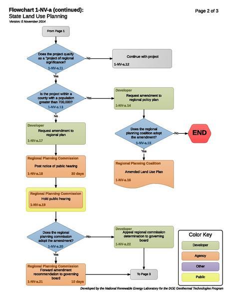 File:01NVAStateLandUsePlanning (1).pdf