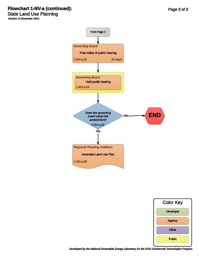 01NVAStateLandUsePlanning (1).pdf
