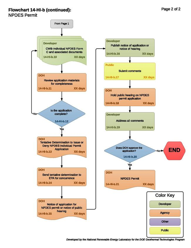 14HIBStateCleanWaterActProcess.pdf