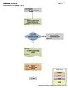 15COAAirPermitConstructionPermit.pdf