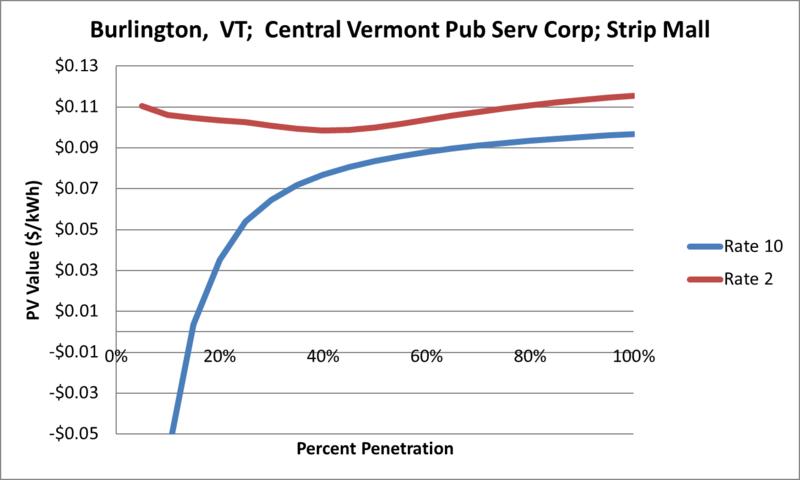 File:SVStripMall Burlington VT Central Vermont Pub Serv Corp.png