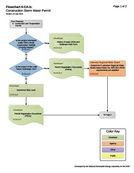 File:06CABConstructionStormWaterProgram.pdf