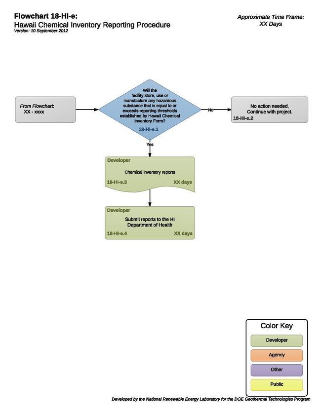 18HIEHawaiiChemicalInventoryReportingProcedure.pdf