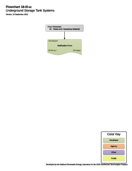 File:18IDAUndergroundStorageTankSystems.pdf