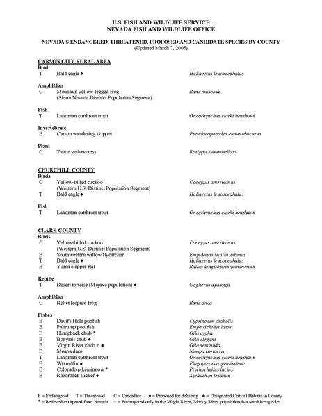 File:USFWSList.pdf