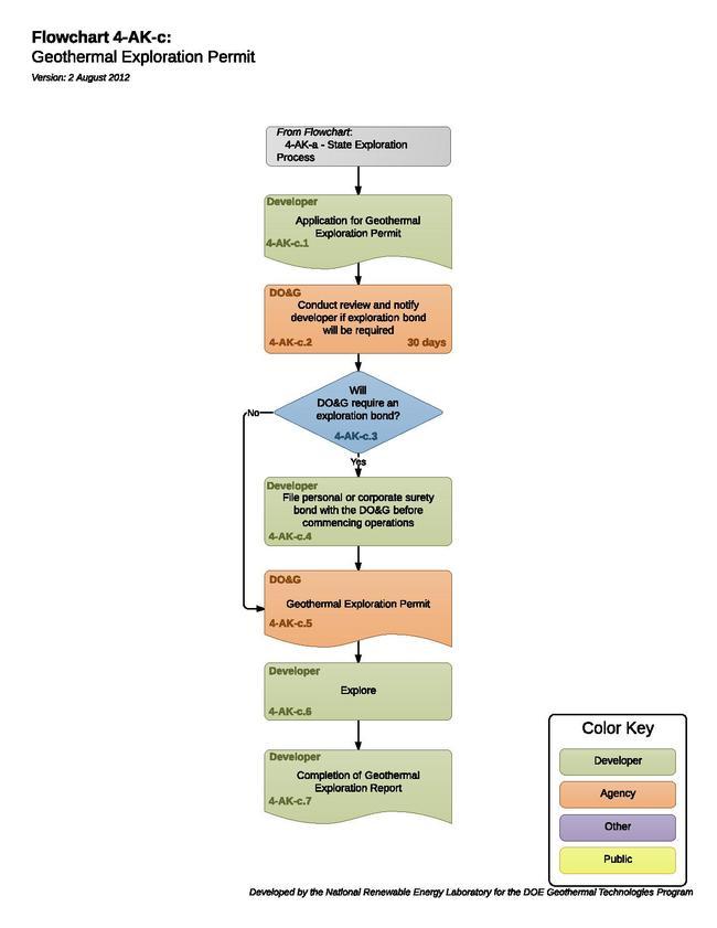04AKCGeothermalExplorationPermit.pdf