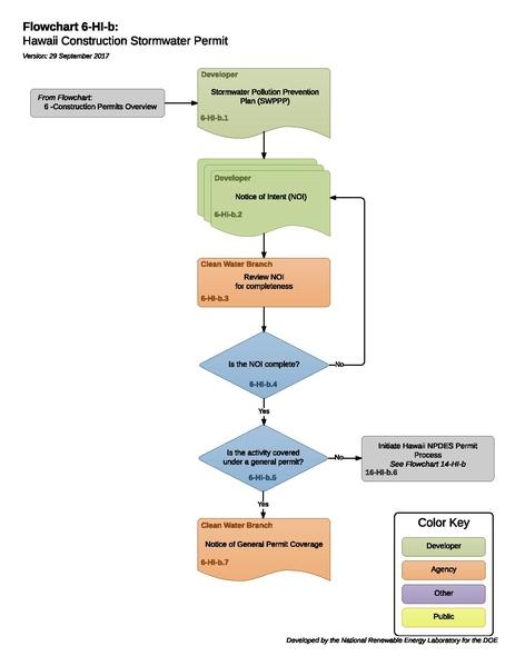 File:6-HI-b- - T - Hawaii Construction Stormwater Permit - 2017-09-28.pdf