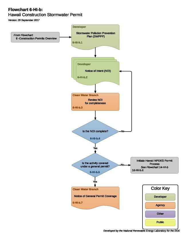 6-HI-b- - T - Hawaii Construction Stormwater Permit - 2017-09-28.pdf