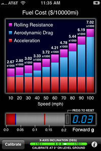 greenMeter Screenshot