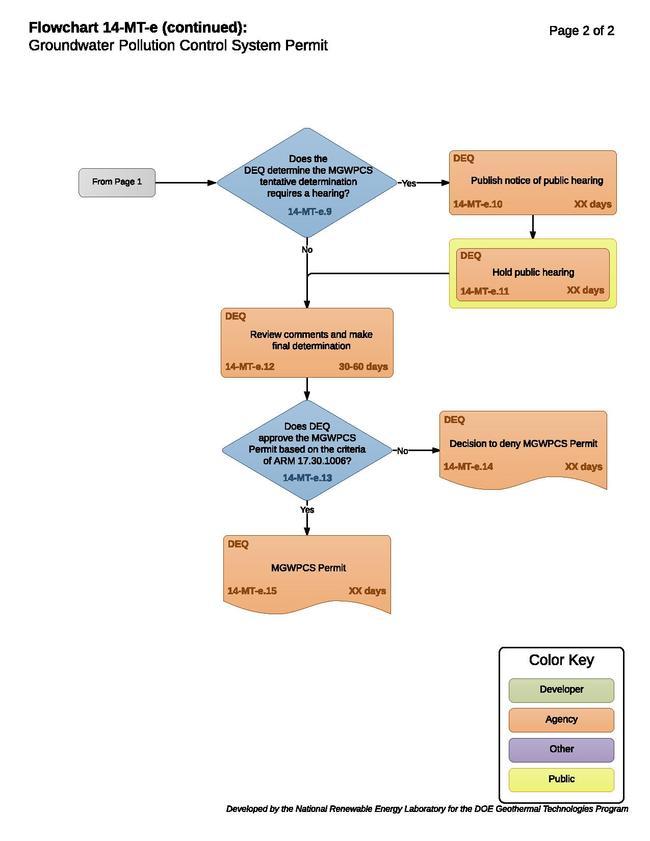 14MTEGroundwaterPollutionControlSystemPermit (1).pdf