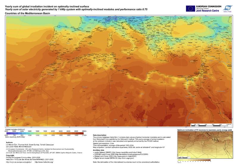 File:PVGIS-Mediterranean-globrad-opt-angle.png